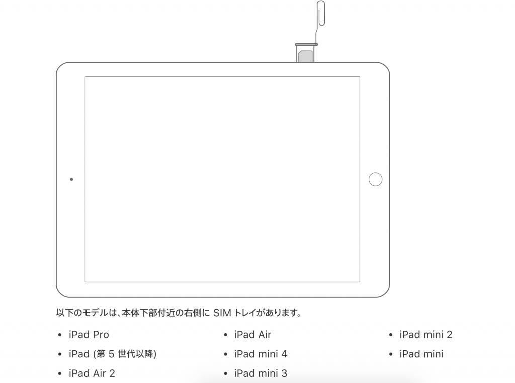 iPad Proのsimカードの場所