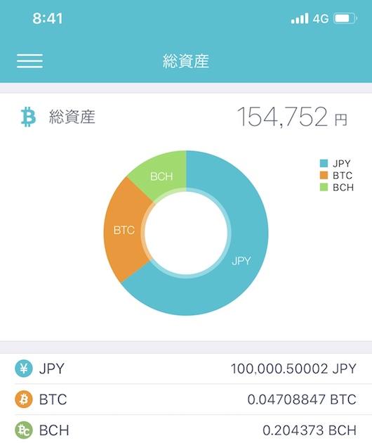 コインチェックの資産を円グラフで表示