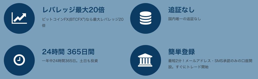 bitbankTradeのビットコインFX