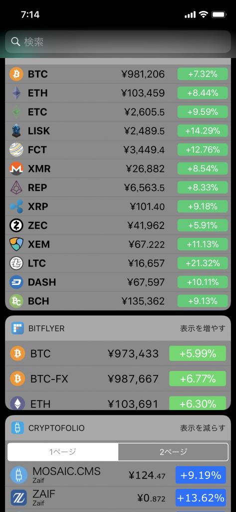 仮想通貨はオールグリーン