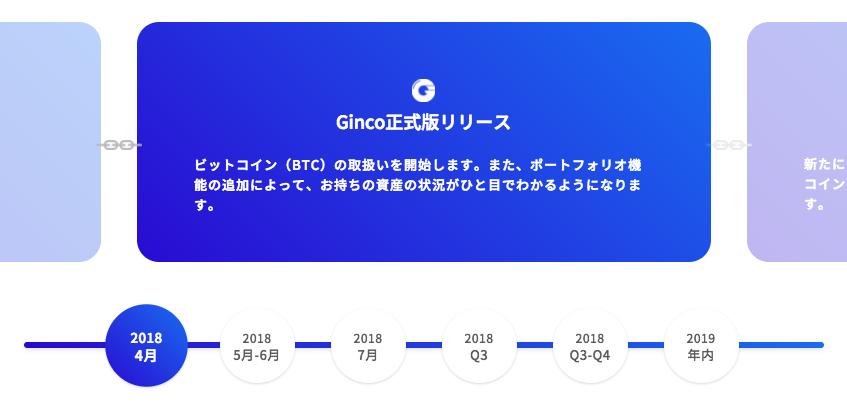 GINCOのロードマップ