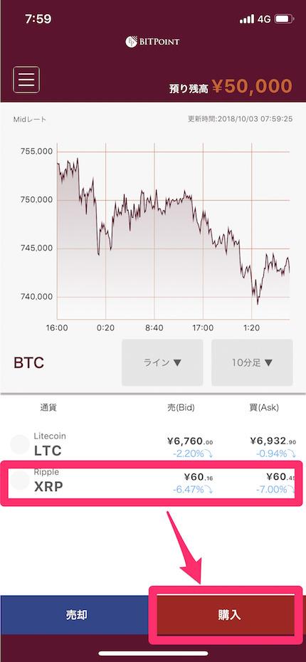 bitpointで仮想通貨を購入するやり方